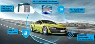 HARMAN's New Smart Telematics Gateway Brings Advanced Connectivity, Security and OTA into Single Platform Solution