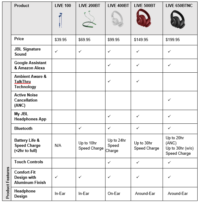 JBL Live Headphones Grid