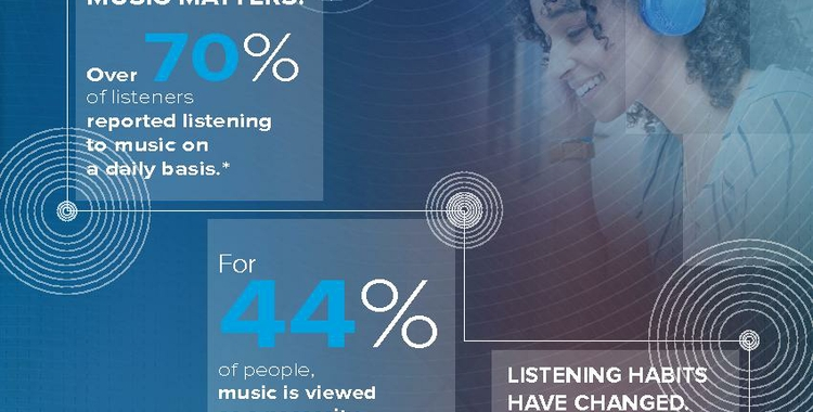 HARMAN_Art of Listening Infographic_UK