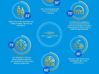 AOL_Infographic_Desktop