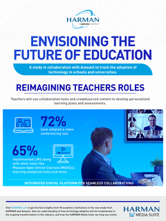 Education_Infographic-03