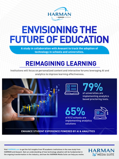 Education_Infographic-04