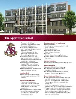 Newport News Shipbuilding Apprentice School and Apprentice School Complex Facts