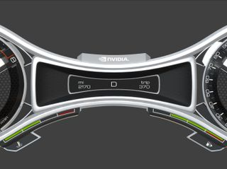 Customizable Digital Dashboards
