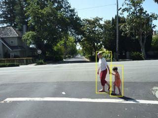 ADAS - Pedestrian Detection