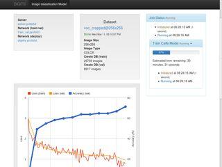 NVIDIA DIGITS Deep Learning GPU Training System
