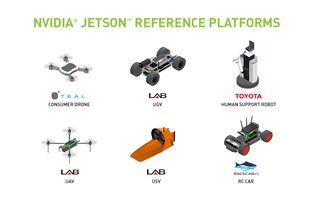 NVIDIA_Jetson_Reference_Platforms