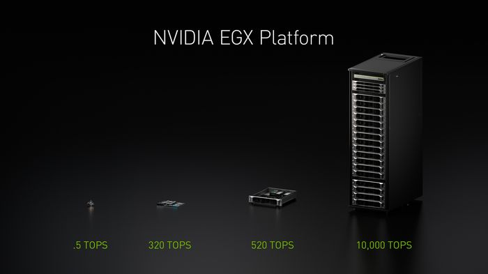 NVIDIA Wins New AI Inference Benchmarks