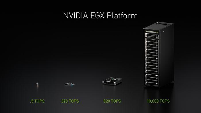 NVIDIA Wins New AI Inference Benchmarks