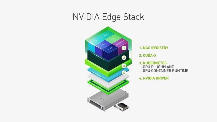 NVIDIA EGX Stack