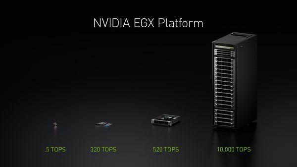 NVIDA EGX Computing Platform
