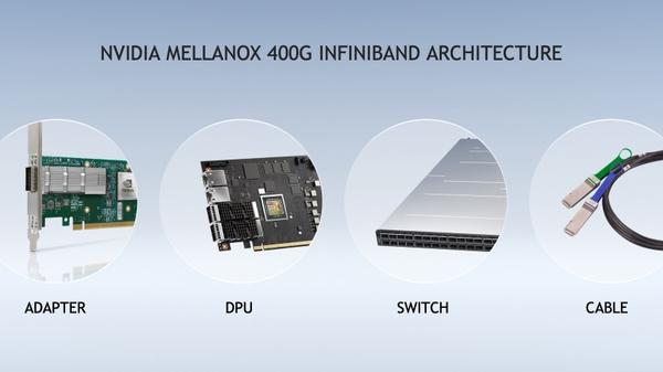 NVIDIA Mellanox 400G InfiniBand