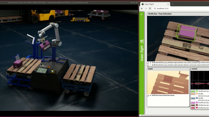 NVIDIA Isaac Robotics Platform