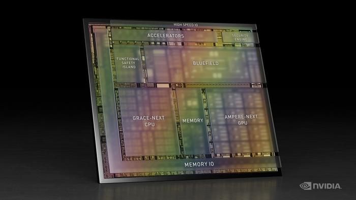 NVIDIA Unveils NVIDIA DRIVE Atlan, an AI Data Center on Wheels forNext-Gen Autonomous Vehicles
