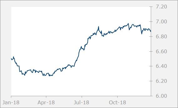 CNY-graph