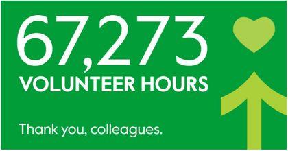 Associated Bank celebrates National Volunteer Week