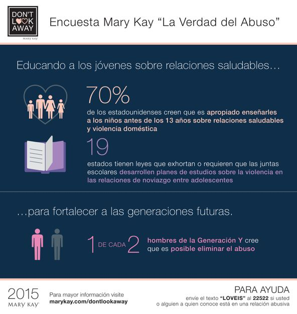 MaryKay_Infographic_3SPA