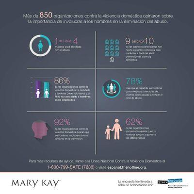 Mary Kay 2016 La verdad acerca del abuso