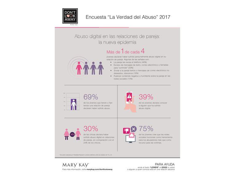 """El informe anual de Mary Kay """"La verdad sobre el abuso"""""""