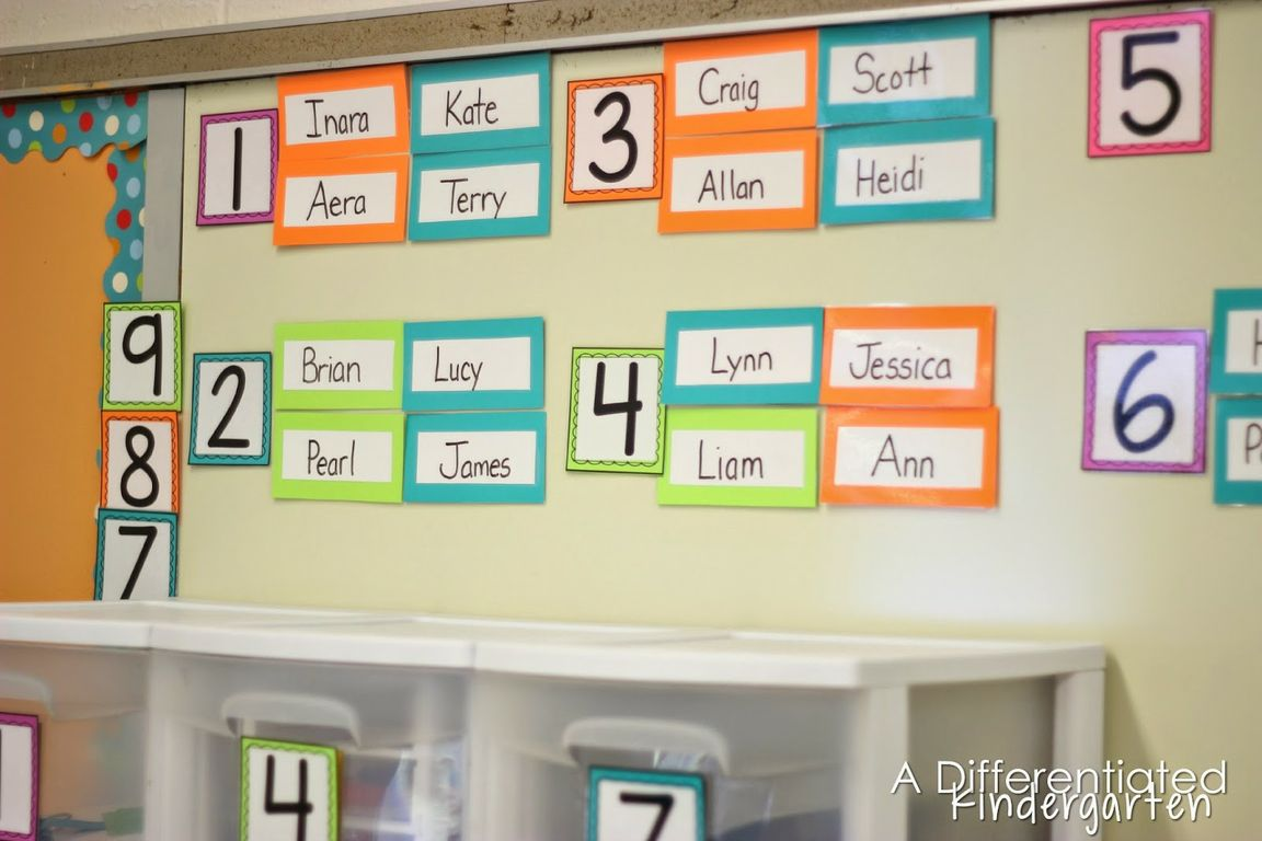 A Differentiated Kindergarten - Classroom