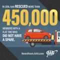 AAA: Nearly One-Third of New Vehicles are Missing a Spare Tire