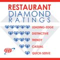 Pittsburgh Restaurants Receive AAA's Four Diamond Rating
