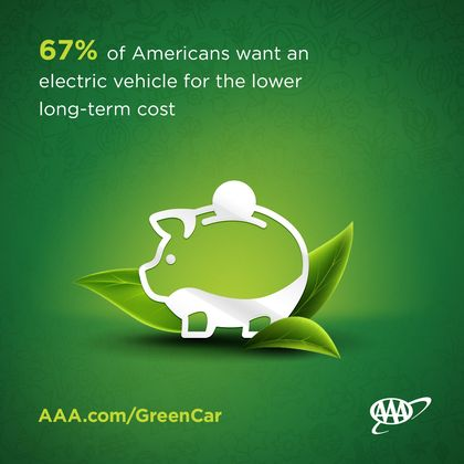GreenCarGuide_social_cost