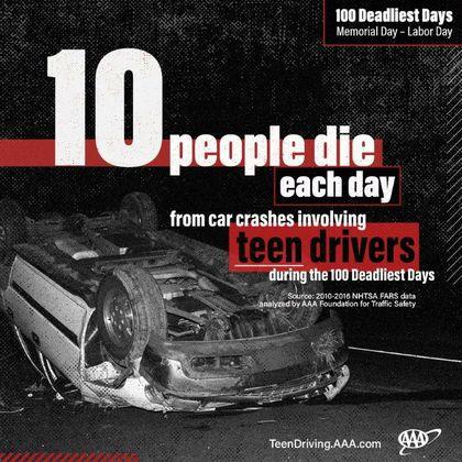 10 people die each day 2018-1