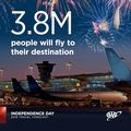 AAA: Nearly 47 Million Americans to Set New Independence Day Holiday Travel Record