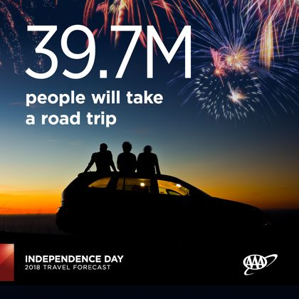 Independence-Day-Travel-Forecast_social_car