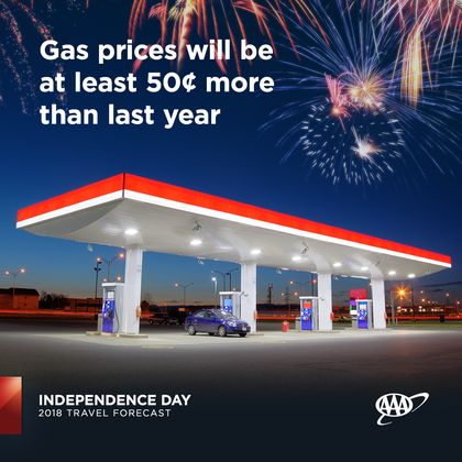 Independence-Day-Travel-Forecast_social_gas