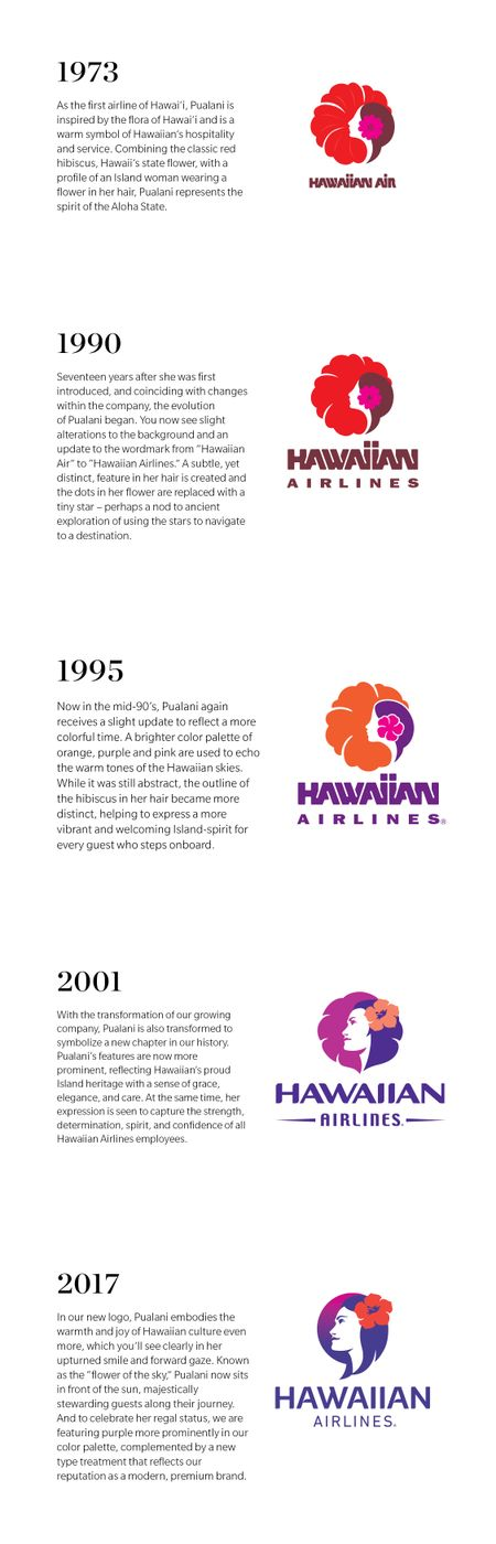 Pualani_Infographic_Vertical