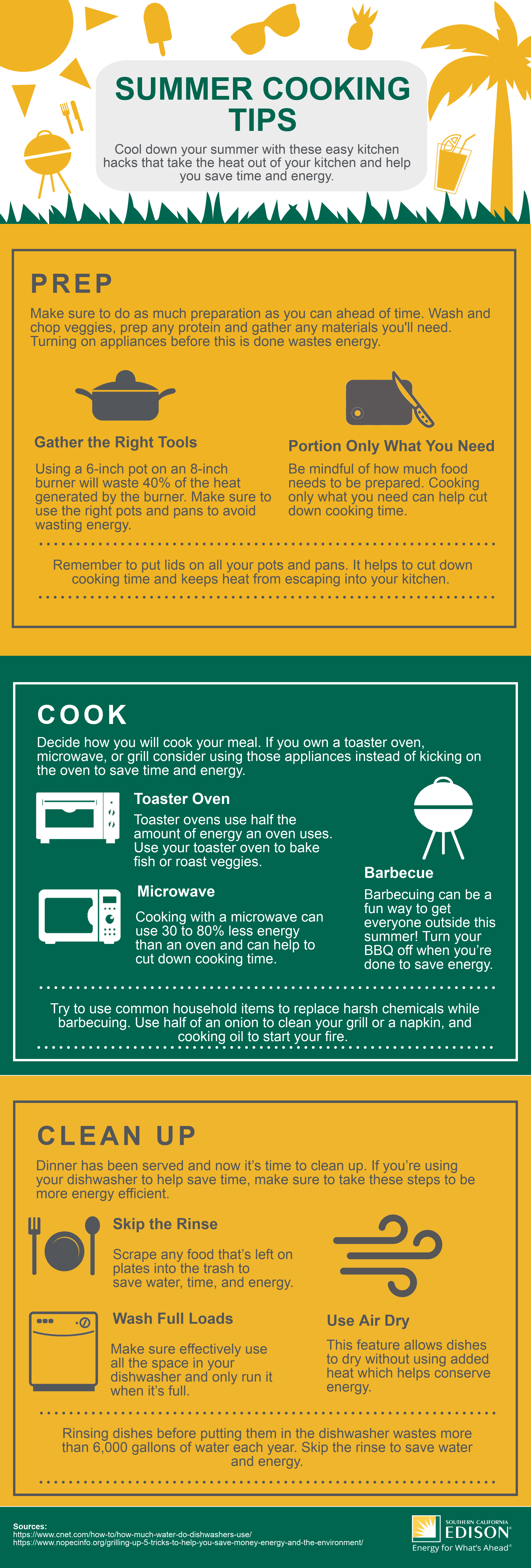INFOGRAPHIC: Take the Heat Out of the Kitchen | Inside Edison