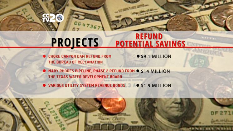 Bond Refunds to Net Millions in Savings