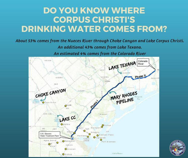 CC Water Supply Map
