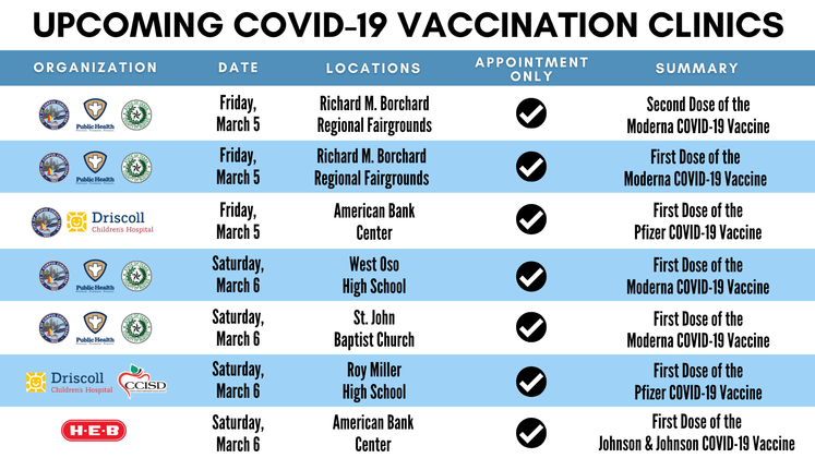 Graphic 3-4-21 COVID-19 Vaccine Sites for Social Media