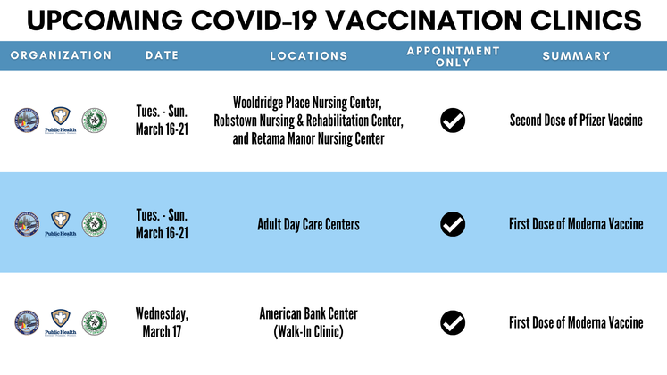Graphic 3-15-21 COVID-19 Vaccine Sites for Social Media