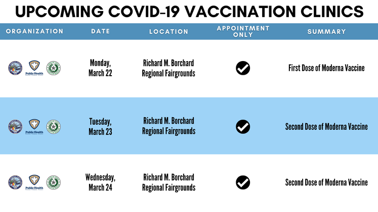 Graphic 3-19-21 COVID-19 Vaccine Sites for Social Media