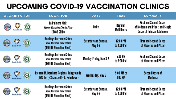 Graphic 4-30-21 Next Week COVID Vaccine Sites for Social Media