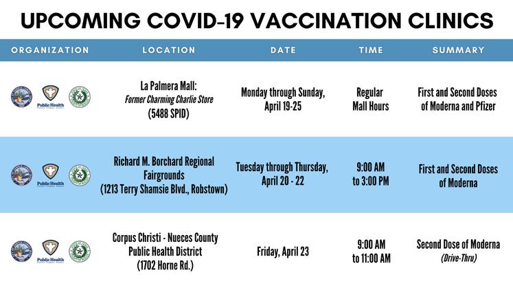 Vax Clinic GPX 4-16-21