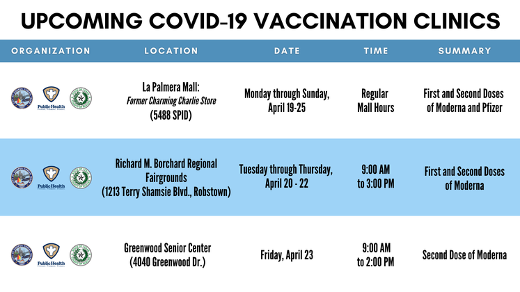 Graphic 4-22-21 COVID Vaccine Sites for Social Media
