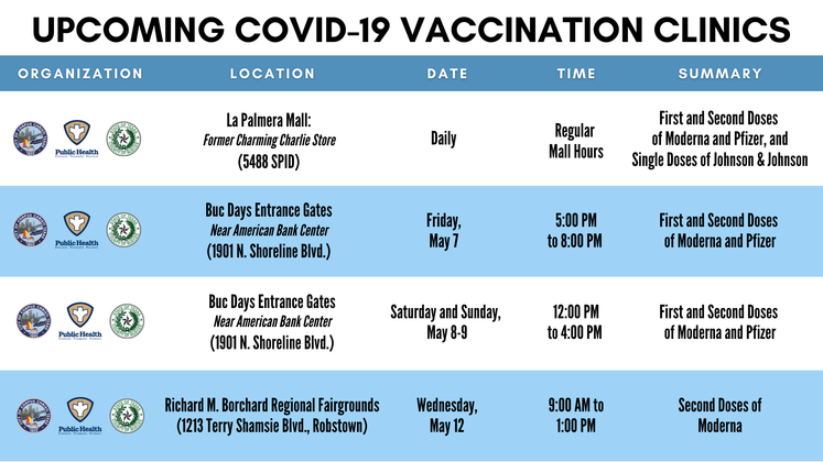 Graphic 5-7-21 Next Week COVID Vaccine Sites for Social Media