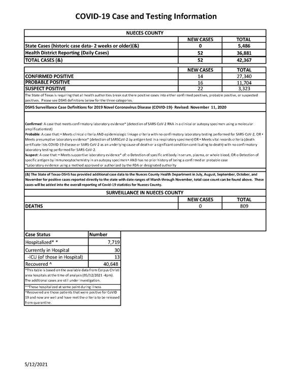 Copy of 05.12.2021 COVID-19 4PM Update