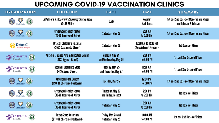 Graphic 5-21-21 COVID Vaccine Sites for Social Media