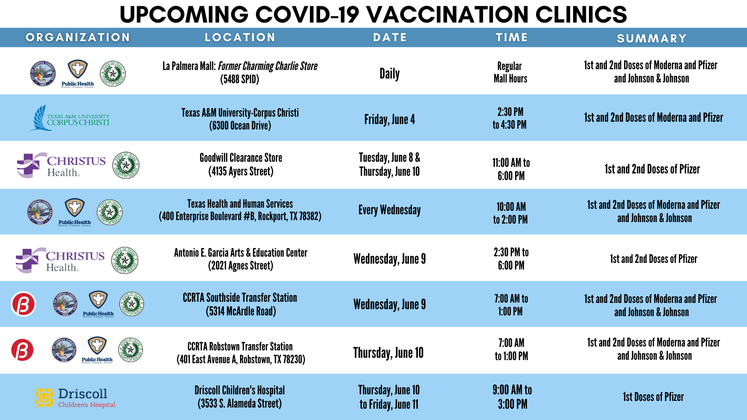 Final Graphic 6-4-21 COVID Vaccine Sites for Social Media 1