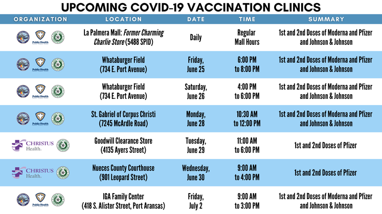 Graphic 6-25-21 COVID Vaccine Sites for Social Media