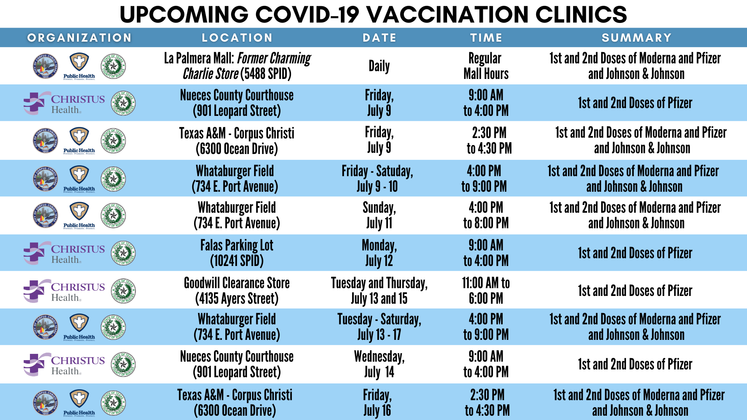 Graphic 7-9-21 COVID Vaccine Sites for Social Media