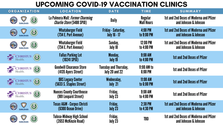 3rd REVISION Graphic 7-16-21 COVID Vaccine Sites for Social Media