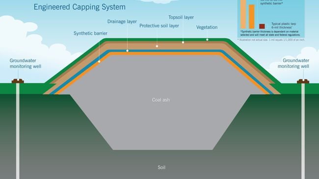 Engineered Capping System