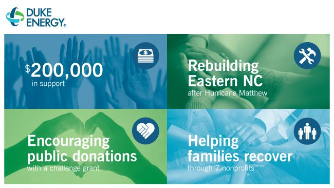 Eastern NC's rebuilding efforts receive $200,000 from Duke Energy